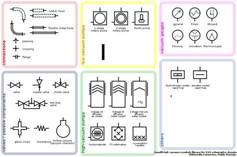 file vacuum symbols library svg wikimedia commons