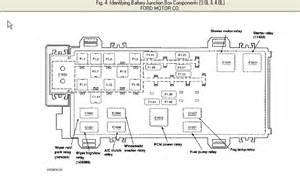 2004 ford ranger fuse diagram auto parts diagrams