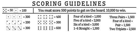 printable directions for farkle math love free printable farkle score sheet