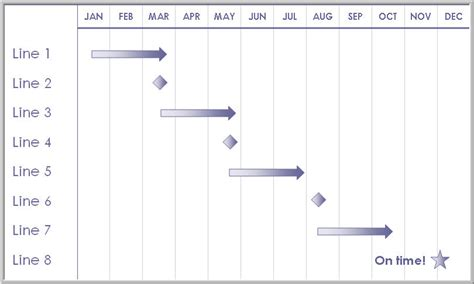 timeline template word powerpoint monthly timeline template search results