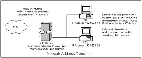 nat networking tutorial network lab a guide to networking an ntl cable modem