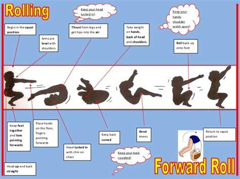 gymnastic floor skills