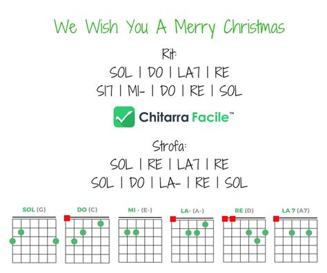 testo e accordi per chitarra canzoni di natale we wish you a merry tutorial