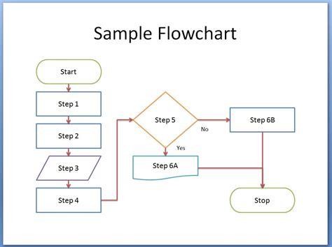 flow chart template excel 2007 free flowchart template excel process flow diagram excel