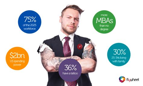 tattoos in the workplace statistics clay staires5 golden to unlocking loyalty at work in