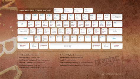 keyboard design background adobe photoshop keyboard shortcuts hd wallpaper