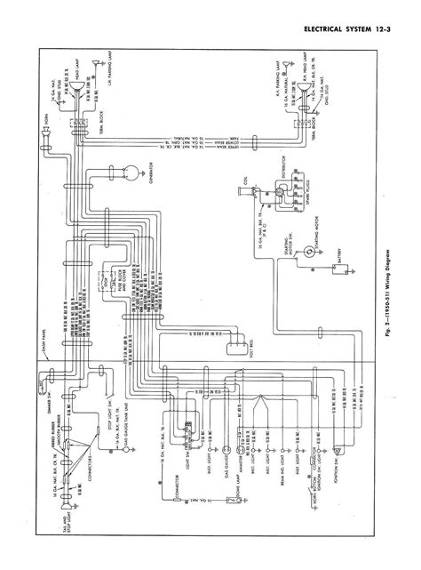 awesome ignition switch wiring diagram chevy diagram
