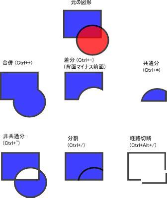 inkscape tutorial advanced quot inkscape tutorial advanced quot 訳文 nouse
