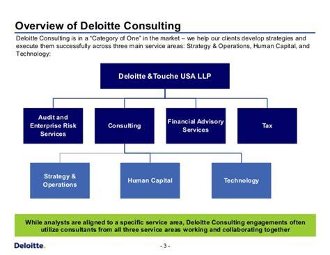 Deloitte Proseminar Presentation Deloitte Powerpoint Template 2017