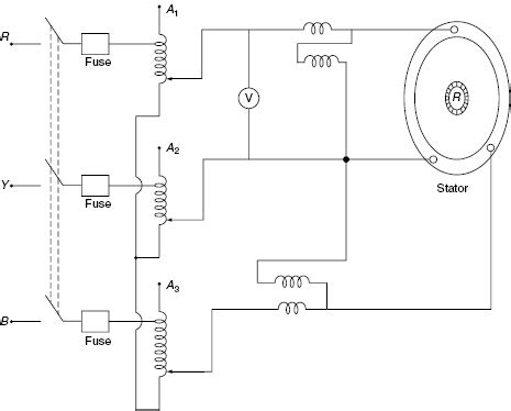 load test on 3 phase squirrel cage induction motor circuit