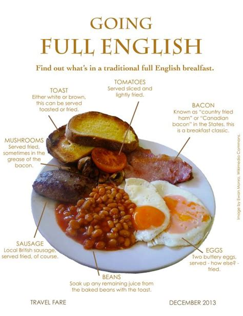 This Is Dedicated To Breakfasts by Best 25 Traditional Food Ideas On