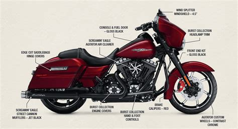 Harley Davidson Time Premium tips to make it a harley davidson summer