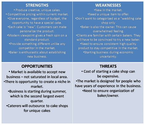 Exles Of Weaknesses Professional Personal Swot Analysis Exles Marketing