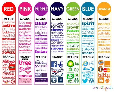 colour meanings color meanings psychology google search life key