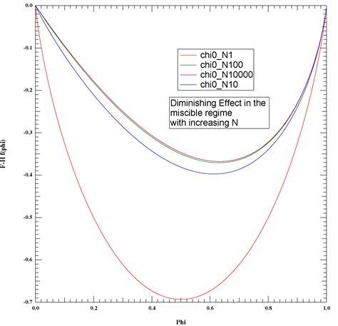 propylene phase diagram diagram propylene phase diagram