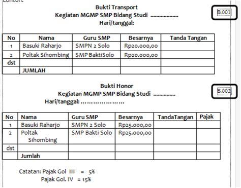 cara membuat laporan faktur pajak cara membuat laporan akhir pelaksanaan program dan laporan