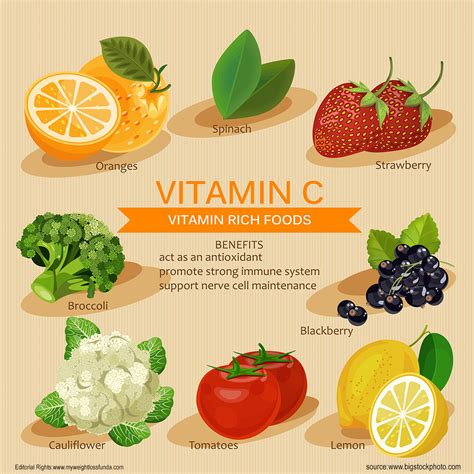 vegetables rich in vitamin c do you about foods rich in vitamin c foods highest