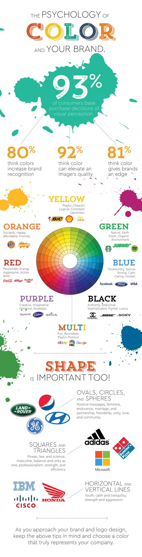 color psychology the psychology of colors in logo and brand design color