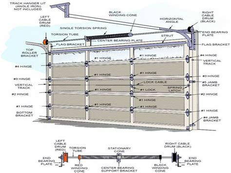 Garage Door Size Chart Garage Door Sizes Opening Neiltortorella