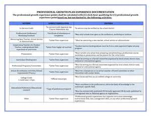 Staff Professional Development Plan Template by Pin Professional Development Plan On