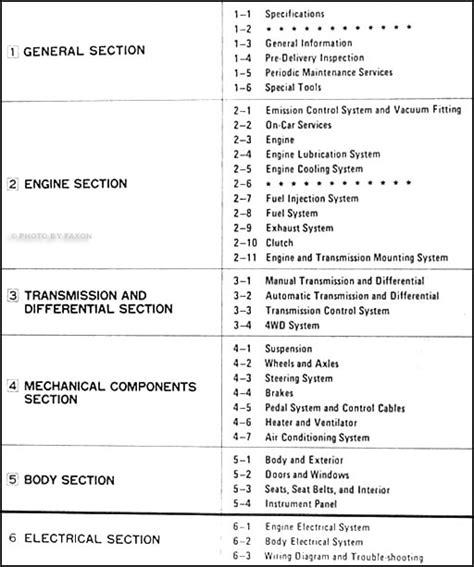 service manual car service manuals 1988 subaru leone service manual pdf 1988 subaru leone 1988 subaru xt repair shop manual original 6 section 4 book set
