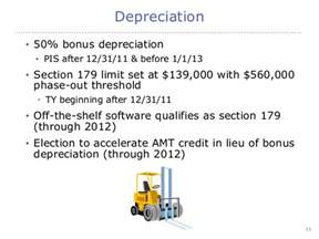 maximum section 179 deduction intuit presents tax law changes for tax year 2012