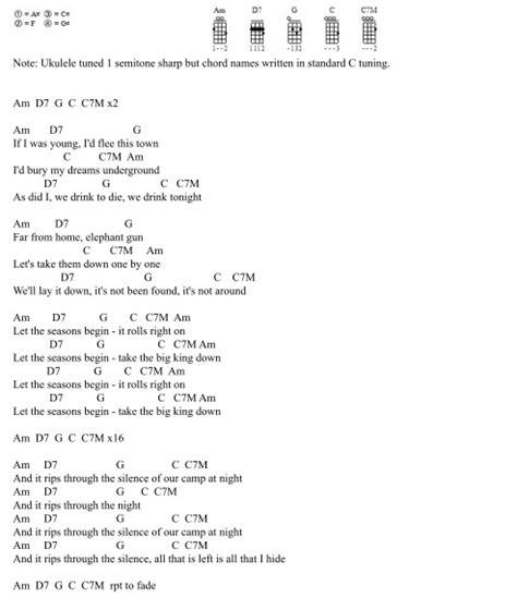 Ukulele Tutorial Elephant Gun | elephant gun ukulele chords classroom ukuleles
