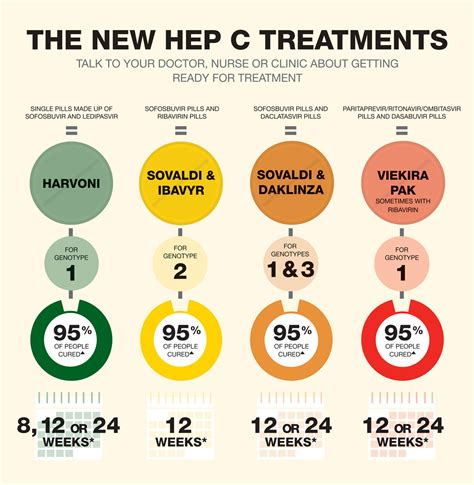 hepatitis c links best on the web hepatitis c new drug hepatitis victoria hepatitis c treatment