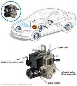 Abs Brake System Motor Abs
