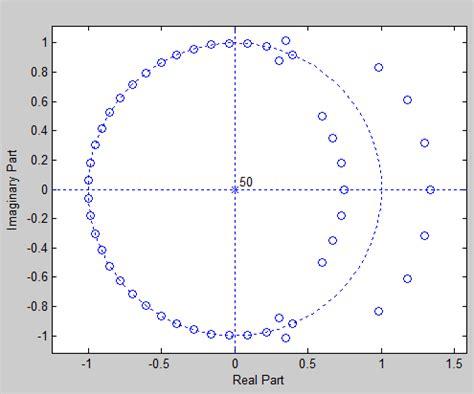 high pass filter matlab code easy matlab codes digital signal processing matlab codes