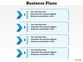 business plans using numbered lists for planning bullet