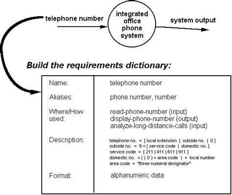 application design concepts and principles l4se