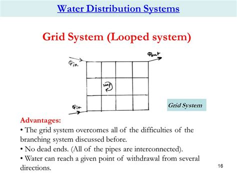 grid pattern water distribution chapter 3 water distribution systems networks ppt