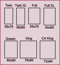 Measurements Of King Size Bed Best 10 Bed Sizes Ideas On Bed Size Charts