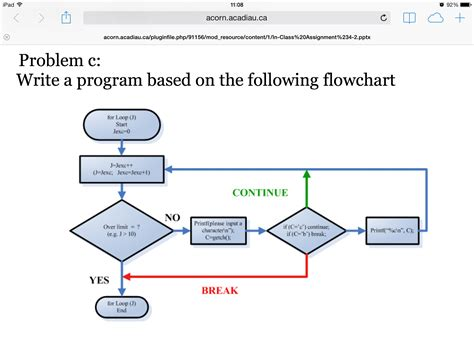 flowchart based programming generous flow chart contemporary the best