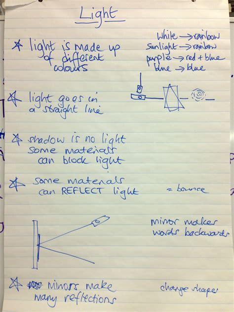 black mirror lesson plan light stations ingridscience ca