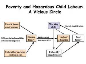 Child Labor Essay Causes And Effects by World Day Against Child Labour 12th June 2013