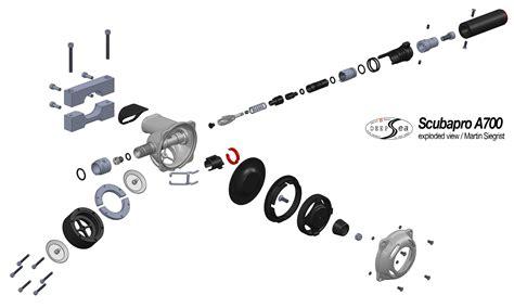 how a turbocharger works diagram imageresizertool