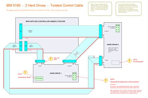 ethernet patch panel wiring diagram wiring diagram with