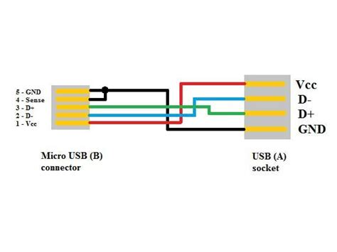 usb wiring diagrams efcaviation