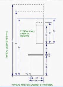 kitchen cabinet spacing 25 best ideas about kitchen cabinet sizes on pinterest