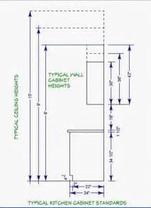 25 best ideas about kitchen cabinet sizes on pinterest ikea kitchen