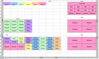 Creating A Square Foot Garden Plan My Square Foot Garden Free Square Foot Garden Planning Tool