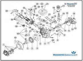 Honda Gx390 Parts Manual Pdf Honda Gx160 Engine Diagram Get Free Image About Wiring