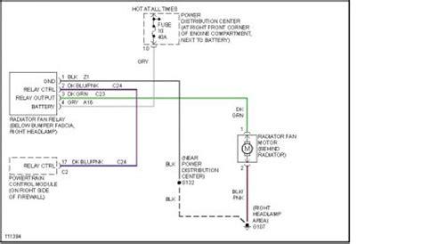 1999 jeep laredo electric fan engine cooling problem 1999
