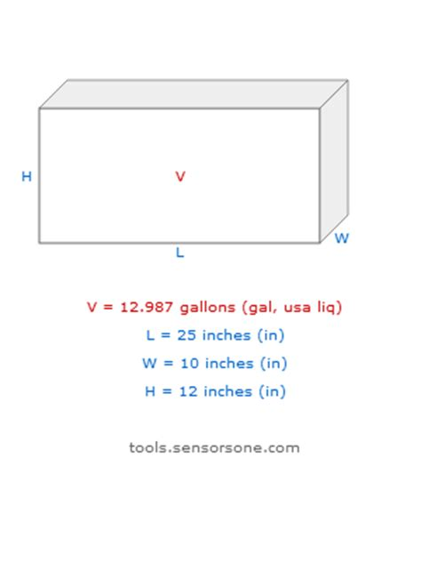 How To Calculate Dimensions From Square Feet length width amp height to volume calculator sensorsone