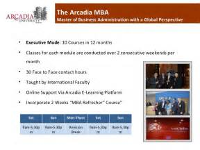 Mergers And Inquisitions Part Time Mba by Arcadia Unveristy Top Ranked Us Part Time Mba In Singapore