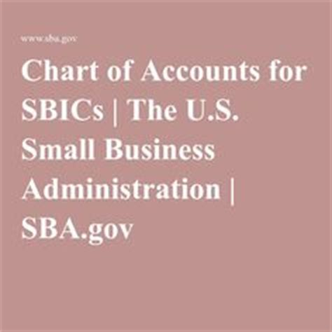 Accounting Chart of Accounts Sample - building a stronger ... Us Small Business Administration Grants