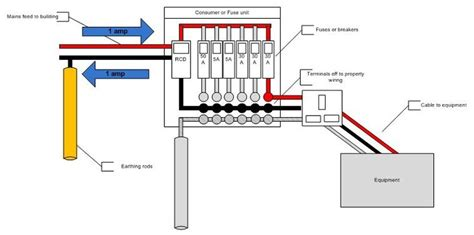 wiring diagram for rcd consumer unit wiring diagram with