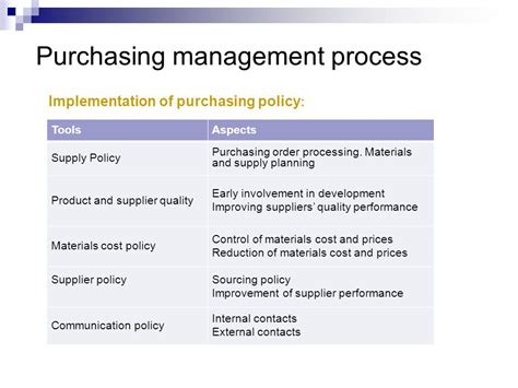 Purchasing Supply Management chapter 3 the purchasing management process ppt